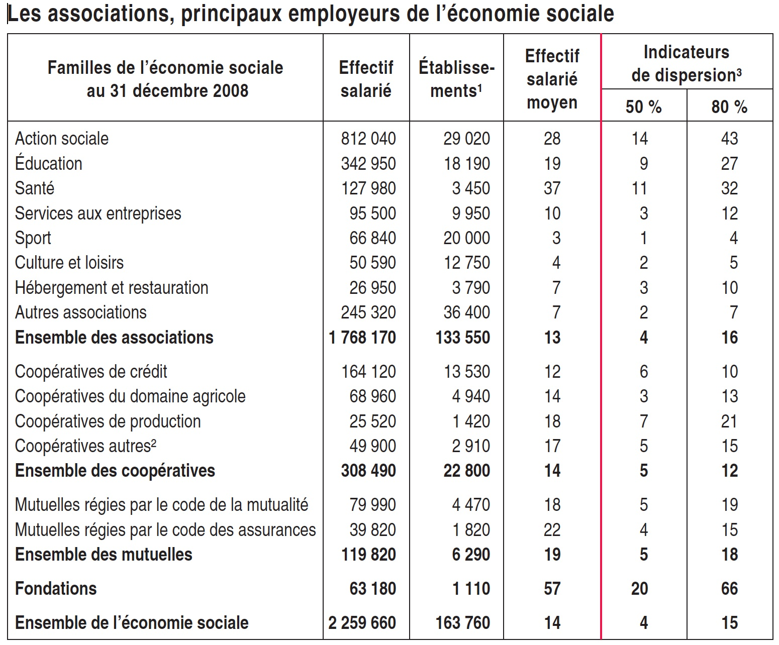 French National Statistics Institute publishes article on Third ...